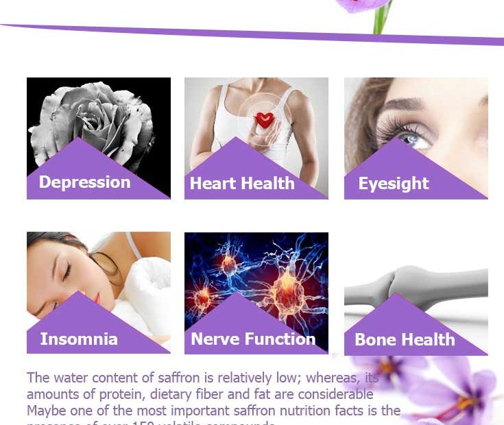 Medicinal properties of saffron