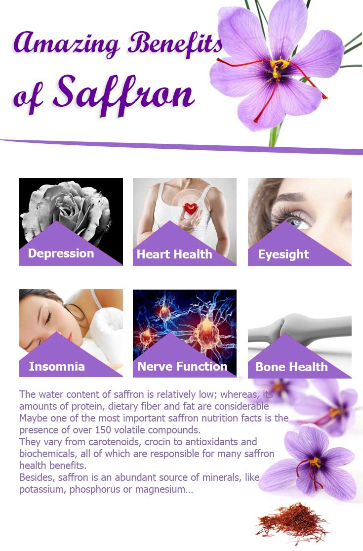 Medicinal properties of saffron